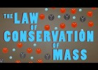 The law of conservation of mass | Recurso educativo 760585